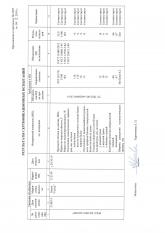 -серт-испытаний-балки-Терива-2014-page-002